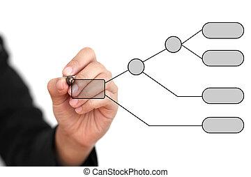 blank business decision analysis - businesswoman writing ...