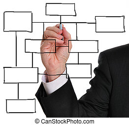 Blank business diagram with lots of room to write your own text in the boxes. Boxes were drawn freehand to look more like an executive writing on a whiteboard