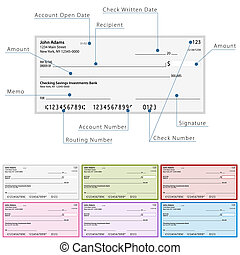 An image of a blank check diagram in different colors.