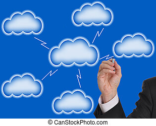 Blank cloud computing