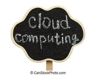 Blank cloud shape blackboard
