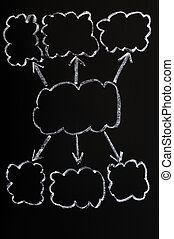 Blank diagram with clouds on blackboard