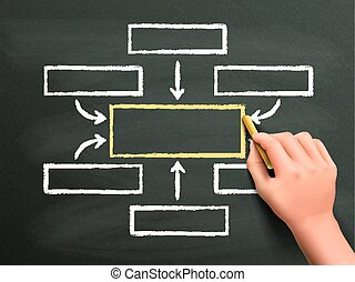 blank flow chart drawn by hand