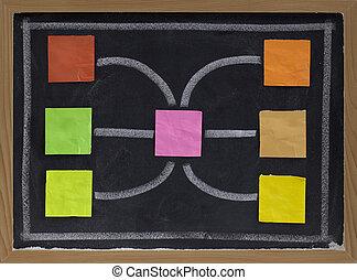 blank flowchart or network on blackboard - blank flowchart, ...