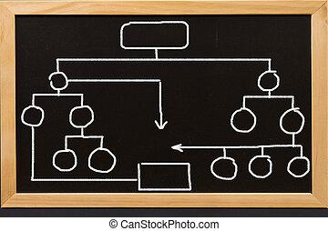 Blank market chart on blackboard.