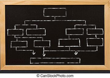 Blank market chart on blackboard. Business concept.