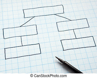 Blank organization chart drawn on square graph paper.