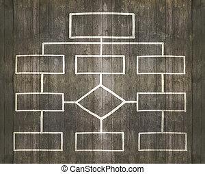 Blank organization chart