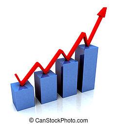 blauwe , grafiek, optredens, begroting, tegen, daadwerkelijk
