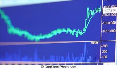blauwe , monitor, grafiek, approximation, computer, groene, veranderen