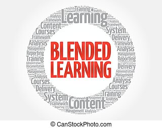 Blended Learning circle word cloud