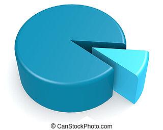bleu, graphique circulaire, à, 10, cent