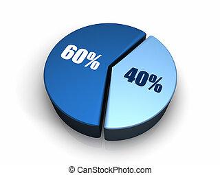 bleu, graphique circulaire, 40, -, 60, cent
