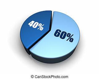 bleu, graphique circulaire, 60, -, 40, cent