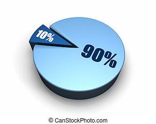 bleu, graphique circulaire, 90, -, 10, cent