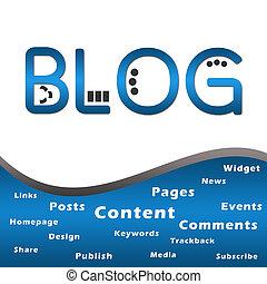 bleu, keywords, blog
