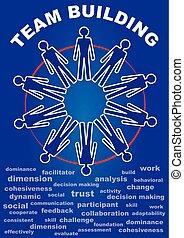 bleu, sombre, formation, leaflet., termes, bâtiment, work., gens, matériel, education, arrière-plan., aviateur, enseignement, équipe, blanc, accompagner, présentation, ligne, cercle