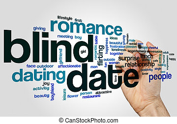 Blind date word cloud concept