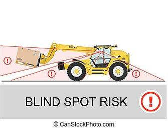 Blind spot risk. Non rotating telescopic handler (forklift) ...