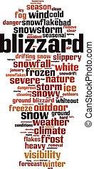 Blizzard word cloud