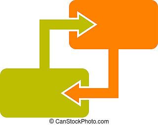 bloc, diagramme