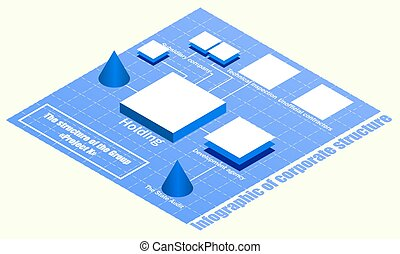 Block diagram of company structure