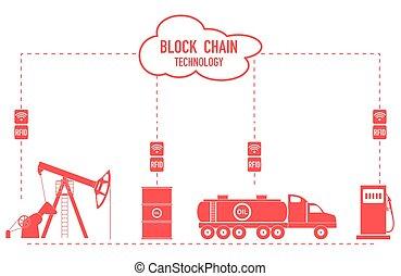 Blockchain. RFID technology. Oil industry. - Blockchain....