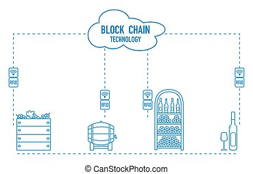 Blockchain. RFID technology. Winemaking.