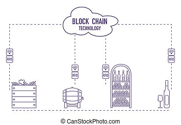 Blockchain. RFID technology. Winemaking. - Blockchain. RFID...