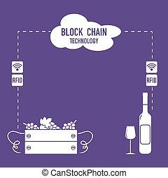 Blockchain. RFID technology. Winemaking. - Blockchain. RFID...