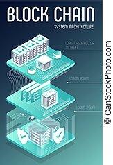 Blockchain system architecture