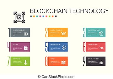 blockchain technology Infographic 10 option line...
