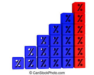 Blocks with sign of percent