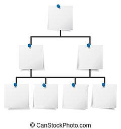 bloco de notas, plano, negócio