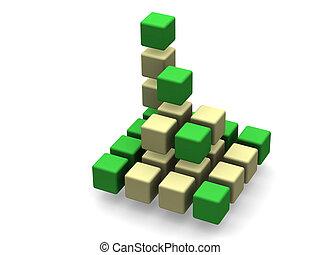blocs, beaucoup