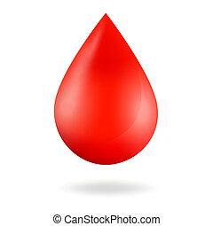 blod gnutta