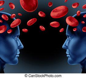 bloedschenking, held