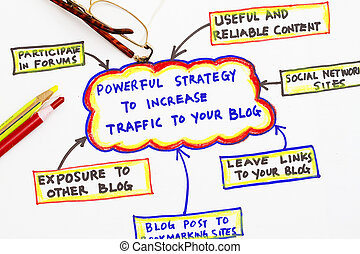 blog, źródło, handel