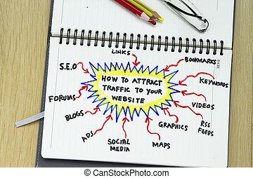 blog, いかに, 引き付けなさい, 交通, あなたの