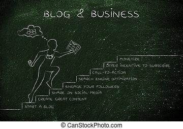 blog & business, man running on steps