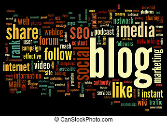 Blog concept in word tag cloud