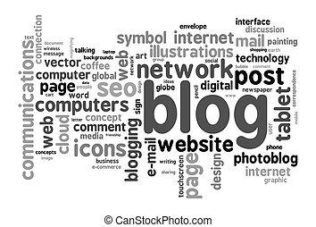 Blog concept word cloud