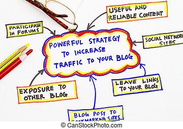blog, fonte, traffico