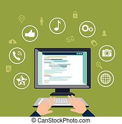 blog management social media