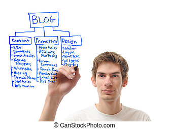 Blog Planning - White male caucasian young adult writing out...