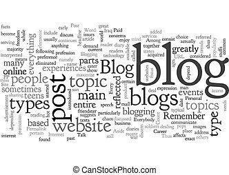 Blog Site Talk text background wordcloud concept