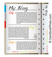 blog, web ページ