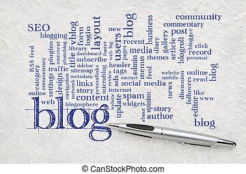 blog  word cloud on paper