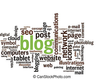 BLOG word cloud  with different association terms