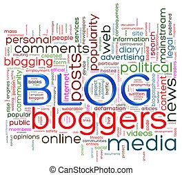 Blog word tags
